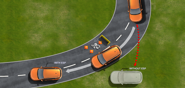 Advanced Electronic Stability Program (ESP) with a host of Add-On features